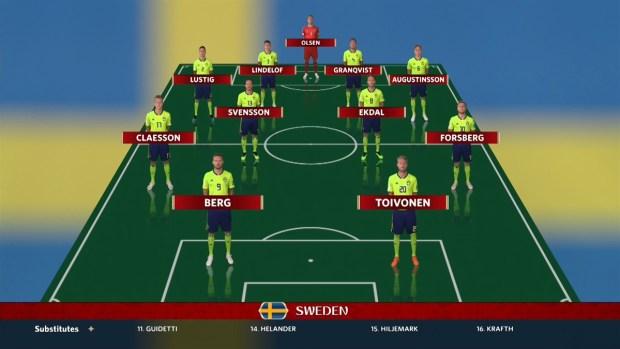 [World Cup 2018 PUBLISHED] Alineaciones: Suiza vs Suecia