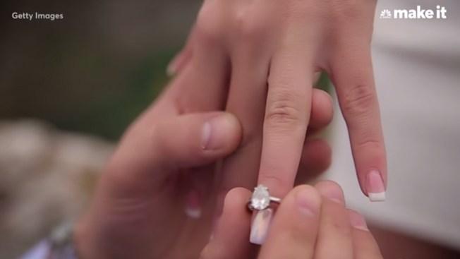 CNBC: por qué no debes gastar tanto en un anillo de compromiso