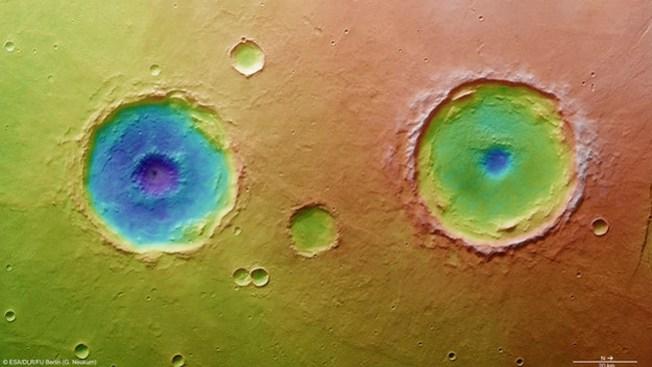 Marte nos está mirando
